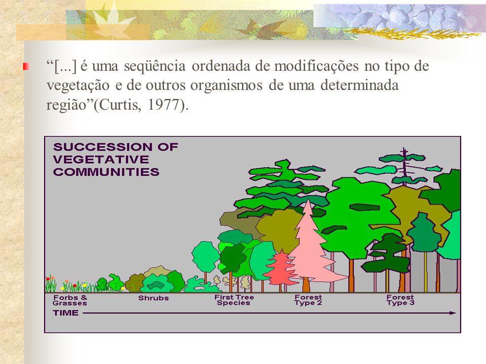 [...] é uma seqüência ordenada de modificações no tipo de vegetação e de outros organismos de uma determinada região (Curtis, 1977).